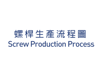 Screw Production Process